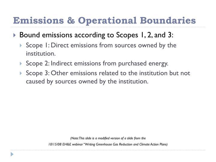 Emissions & Operational Boundaries