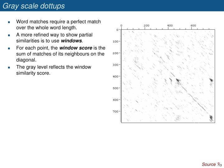 Gray scale dottups