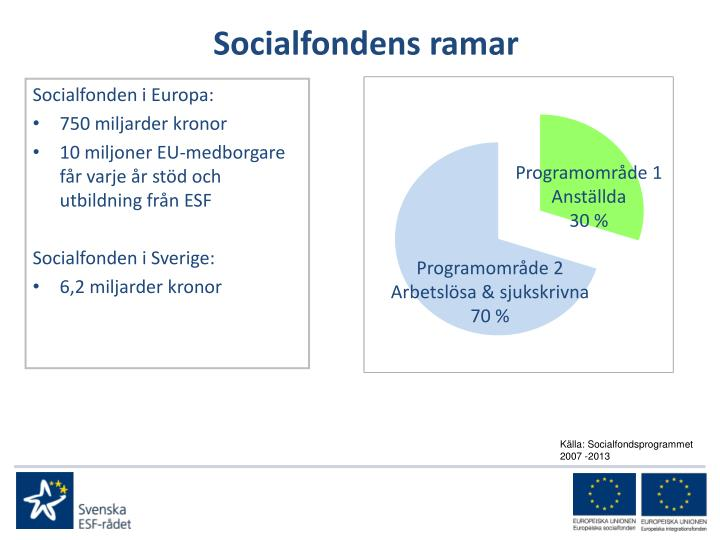 Socialfondens ramar