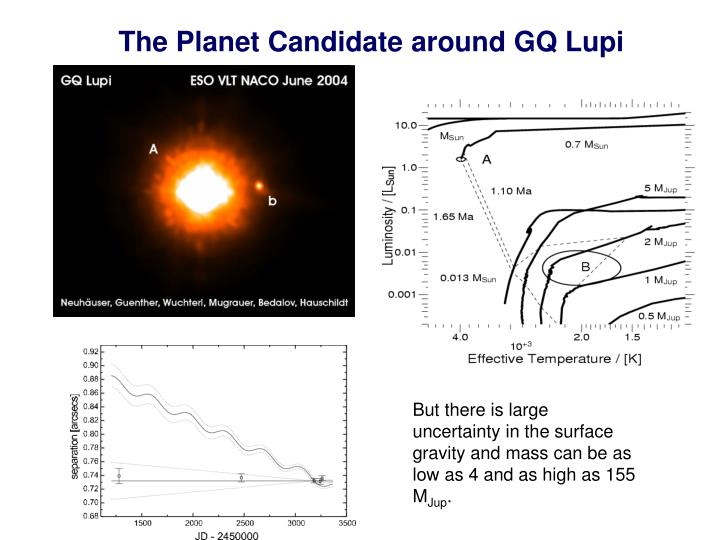 The Planet Candidate around GQ Lupi
