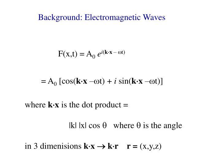 Background: Electromagnetic Waves