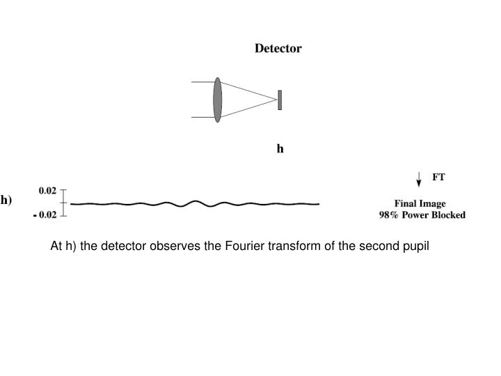 At h) the detector observes the Fourier transform of the second pupil