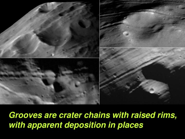 Grooves are crater chains with raised rims,