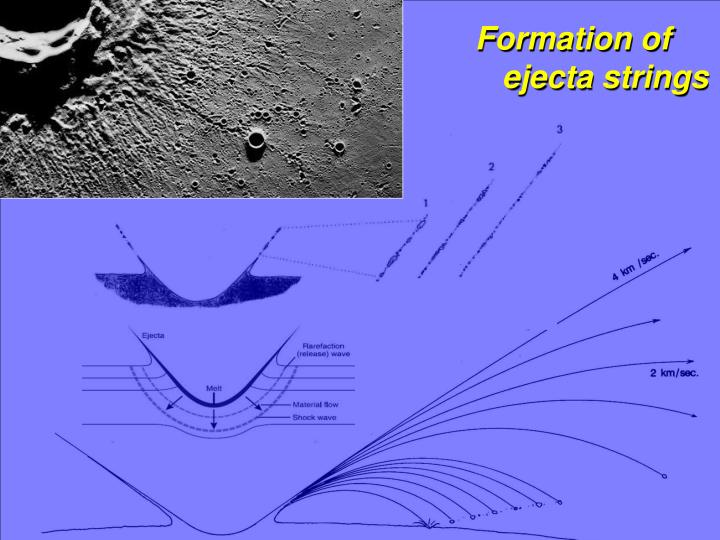 Formation of ejecta strings