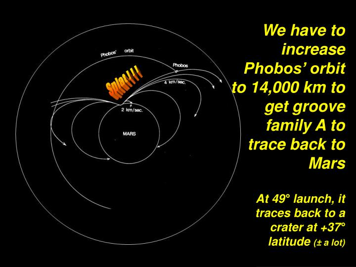 We have to increase Phobos' orbit to 14,000 km to get groove family A to trace back to Mars