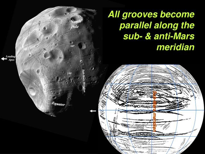 All grooves become parallel along the sub- & anti-Mars meridian