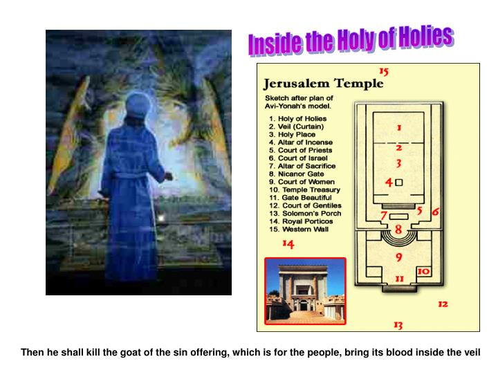 Inside the Holy of Holies