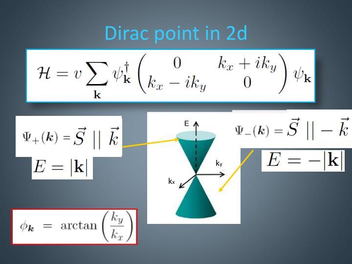 Dirac point in 2d