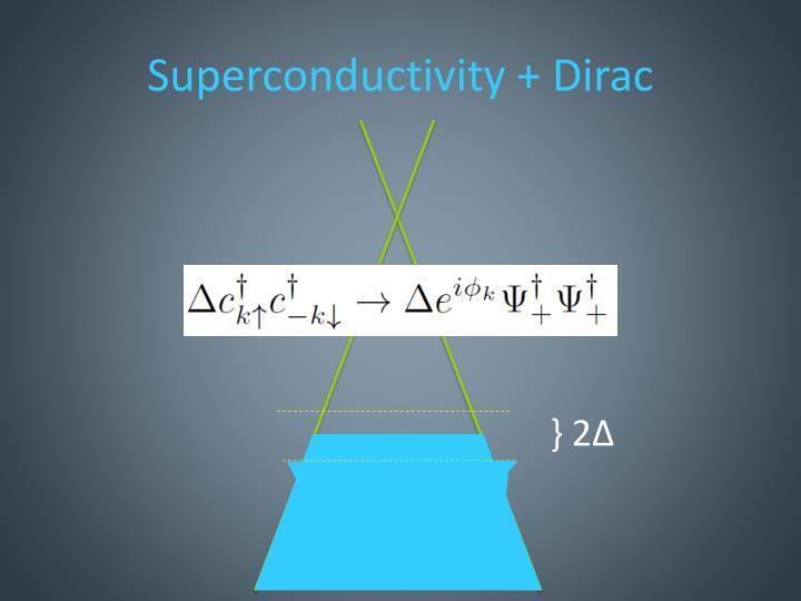 Superconductivity + Dirac