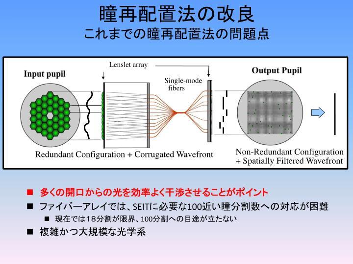 Lenslet array