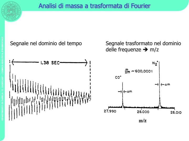 Analisi di massa a trasformata di Fourier