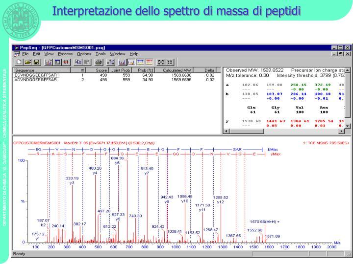 Interpretazione dello spettro di massa di peptidi