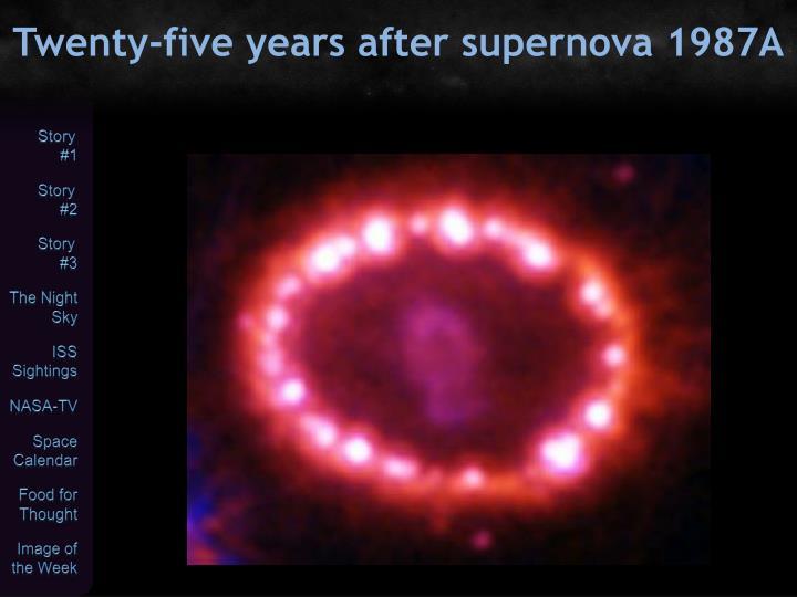 Twenty-five years after supernova 1987A