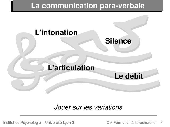 La communication para-verbale