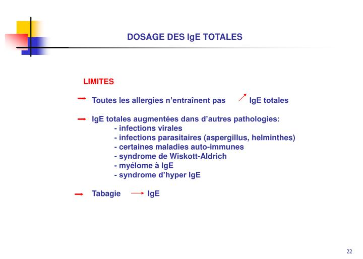 DOSAGE DES IgE TOTALES