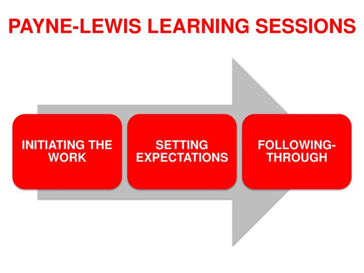PAYNE-LEWIS LEARNING SESSIONS