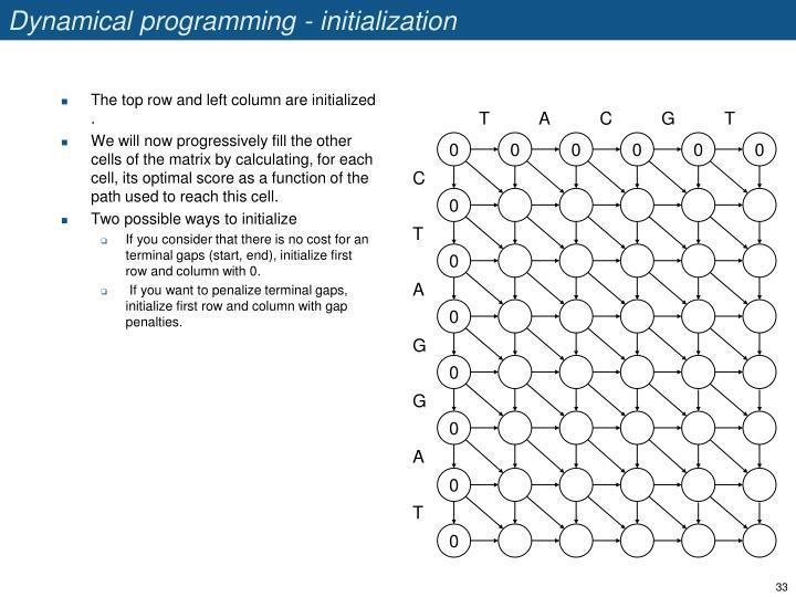 Dynamical programming - initialization