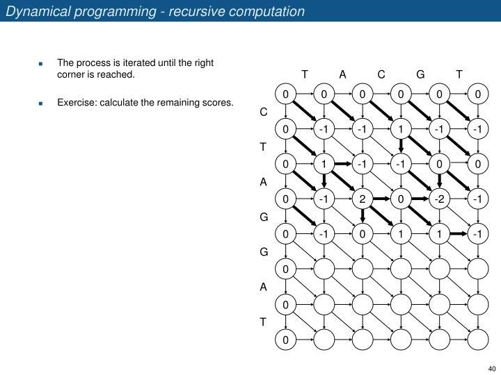 Dynamical programming - recursive computation