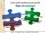 links with professional world type of employer