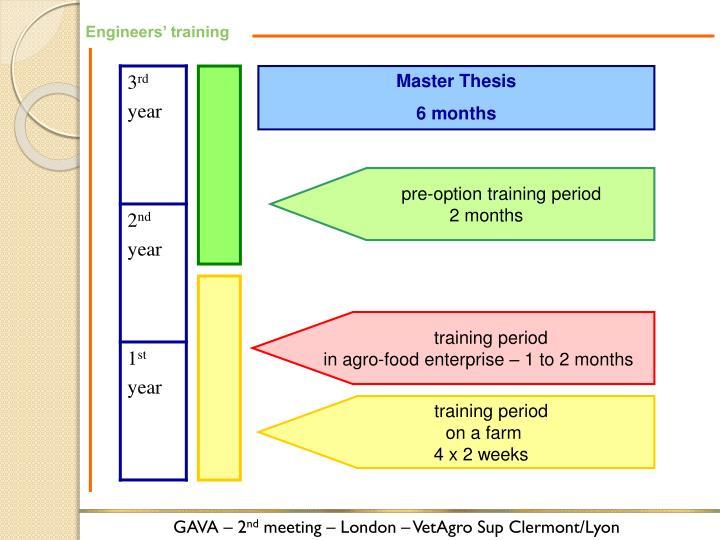 Engineers' training