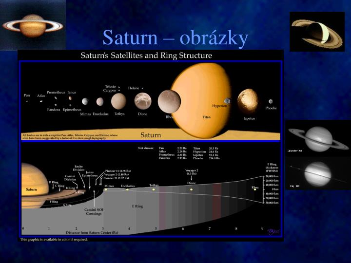Saturn – obrázky