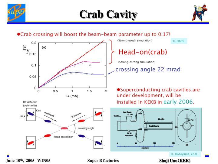 Crab Cavity