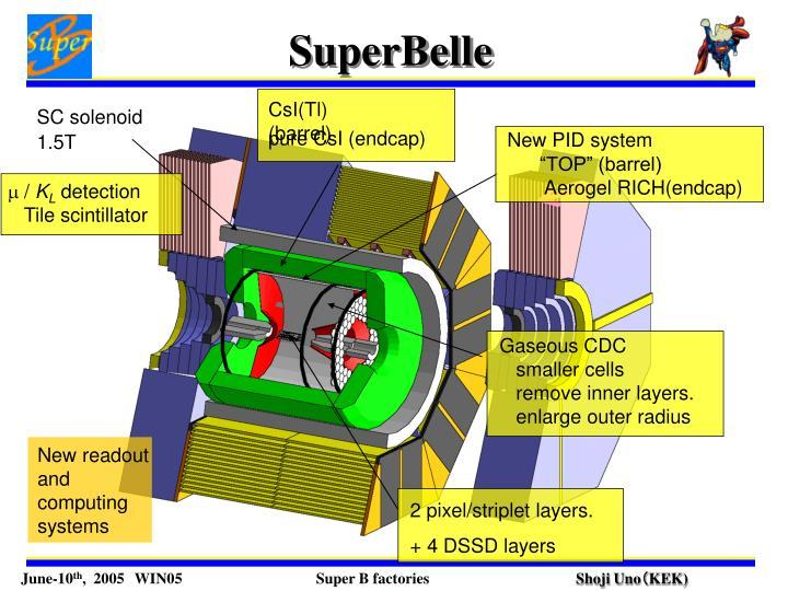 SuperBelle