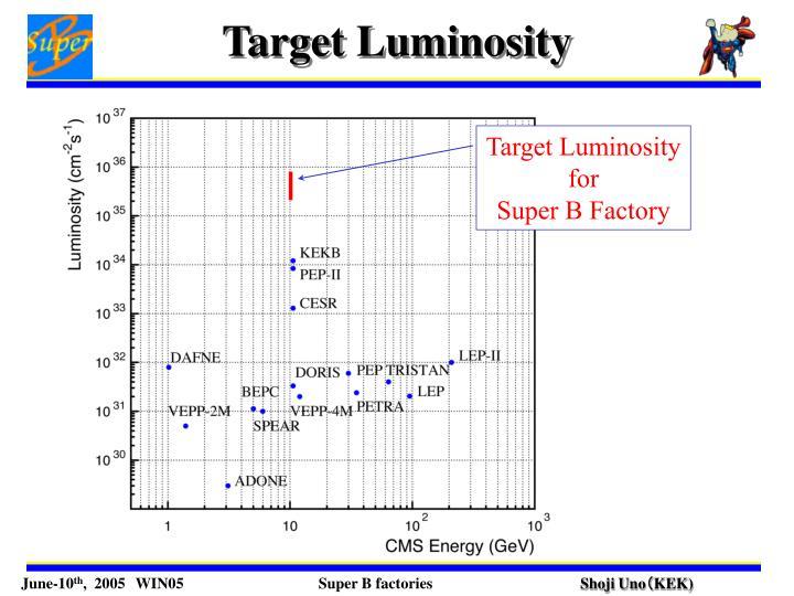 Target Luminosity