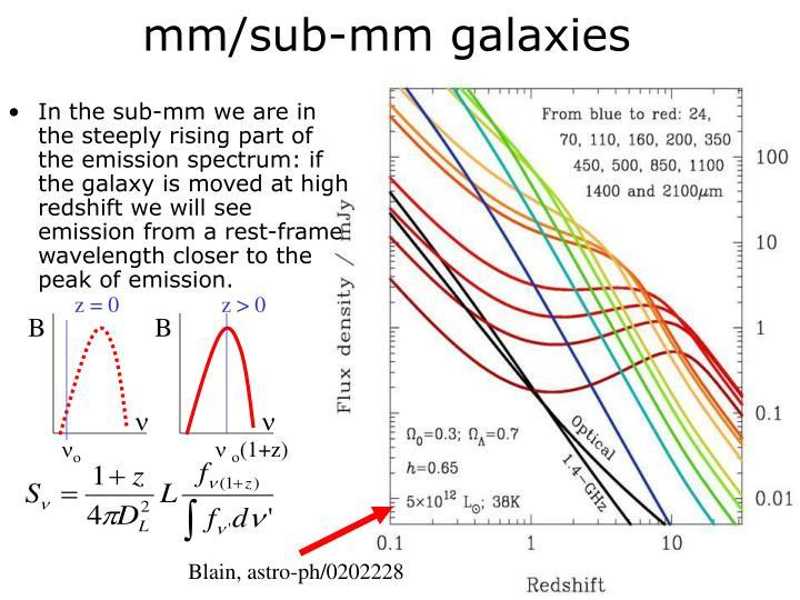 mm/sub-mm galaxies