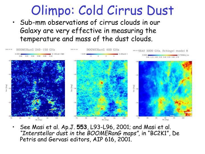Olimpo: Cold Cirrus Dust