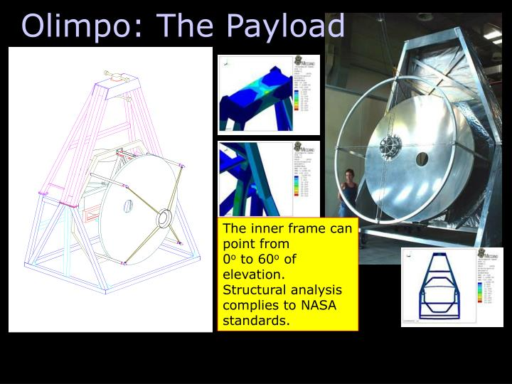 Olimpo: The Payload