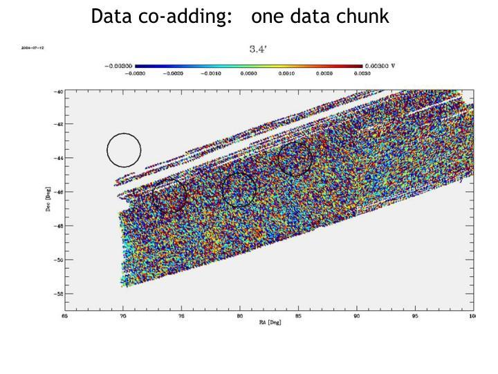 Data co-adding:   one data chunk