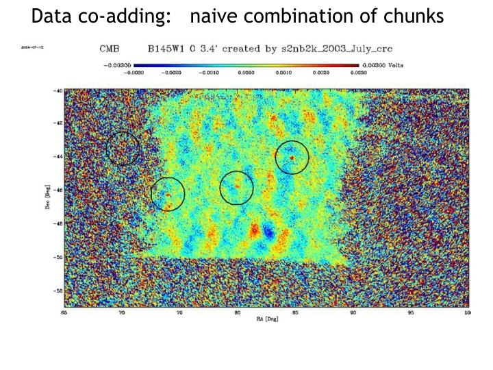 Data co-adding:   naive combination of chunks