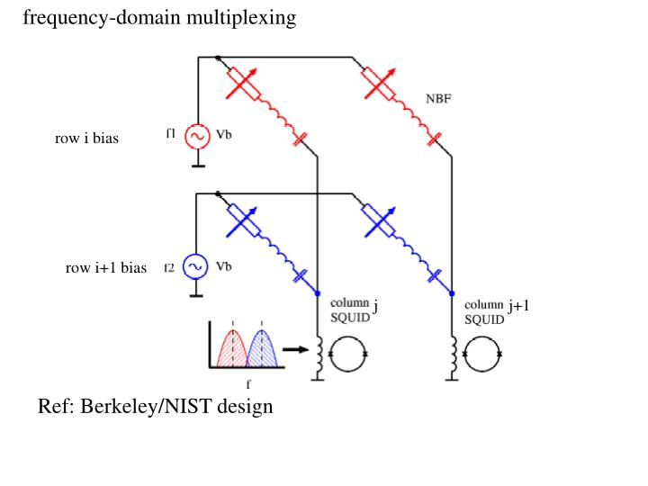 frequency-domain multiplexing