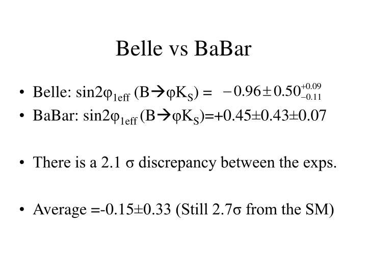 Belle vs BaBar