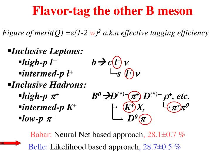 Flavor-tag the other B meson