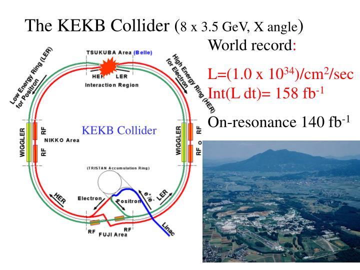 The KEKB Collider (
