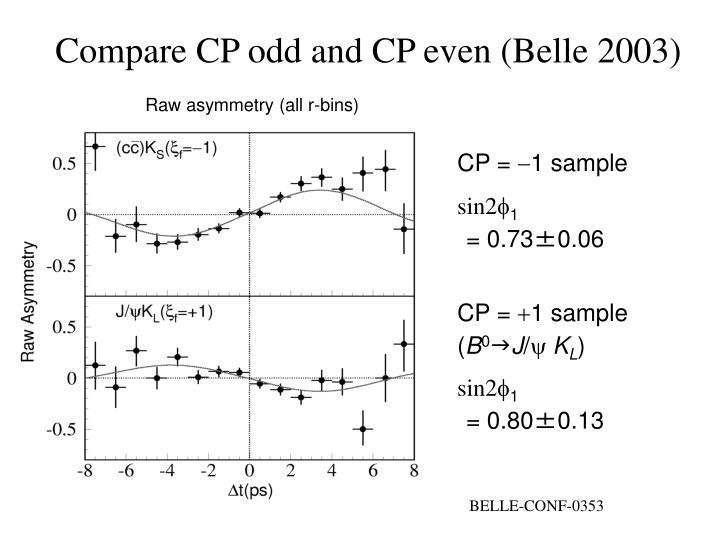 Compare CP odd and CP even (Belle 2003)