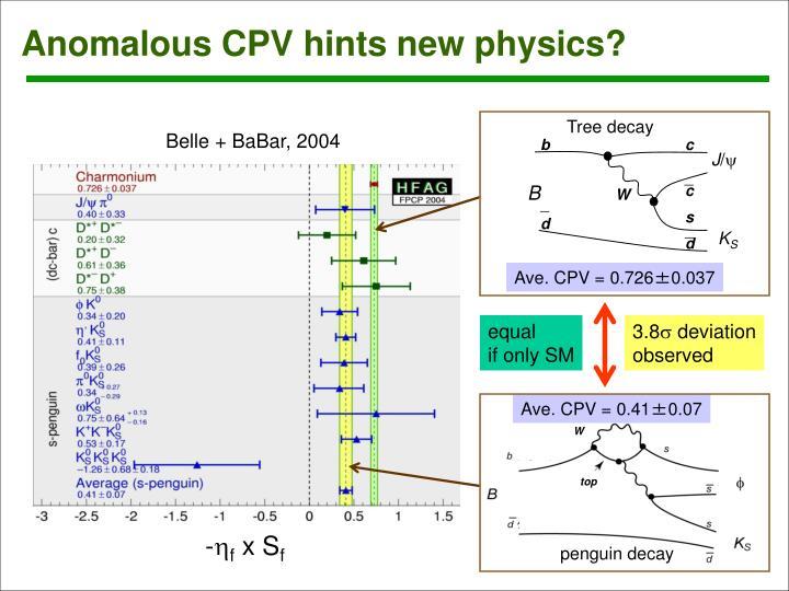 Anomalous CPV hints new physics?