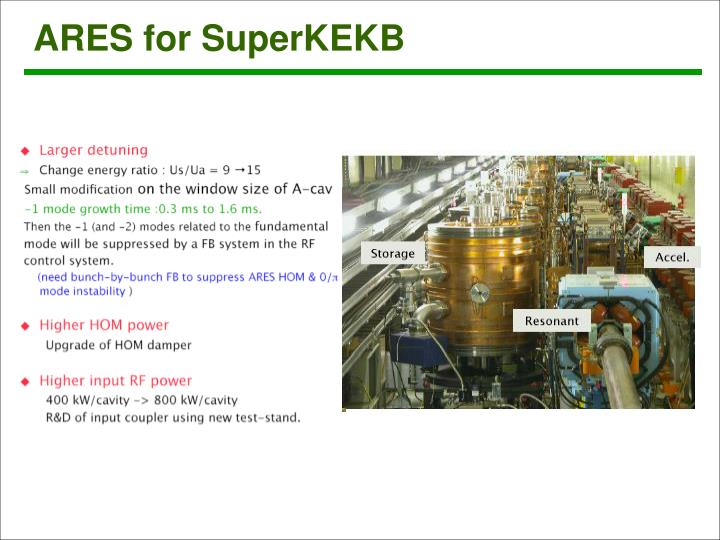ARES for SuperKEKB