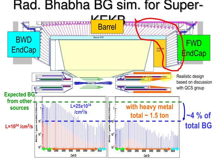 Rad. Bhabha BG sim. for Super-KEKB