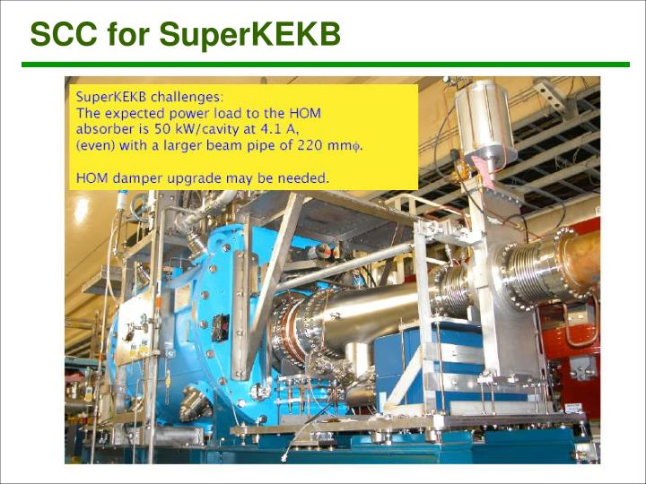 SCC for SuperKEKB