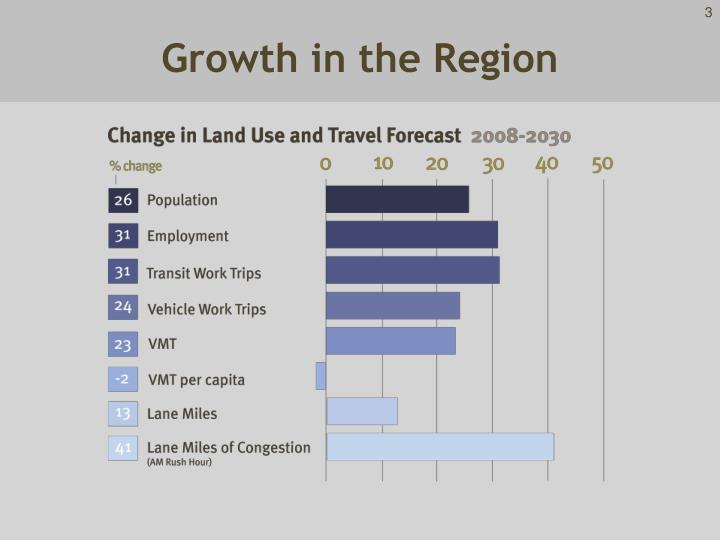 Growth in the region