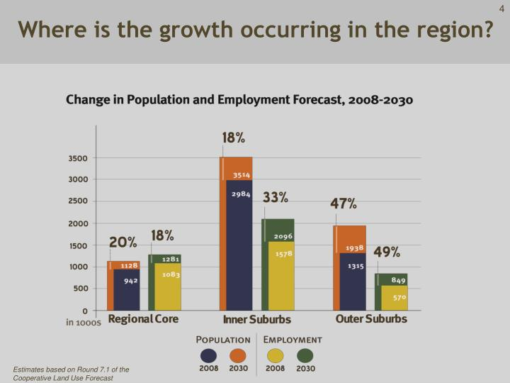 Where is the growth occurring in the region?
