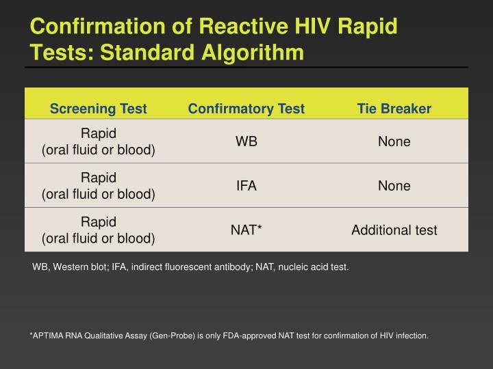 Confirmation of Reactive HIV Rapid Tests: Standard Algorithm