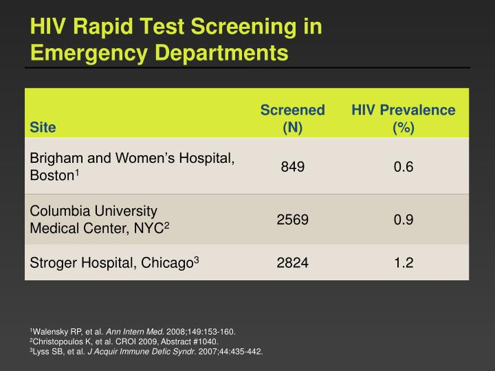 HIV Rapid Test Screening in