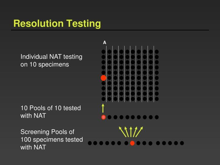 Resolution Testing
