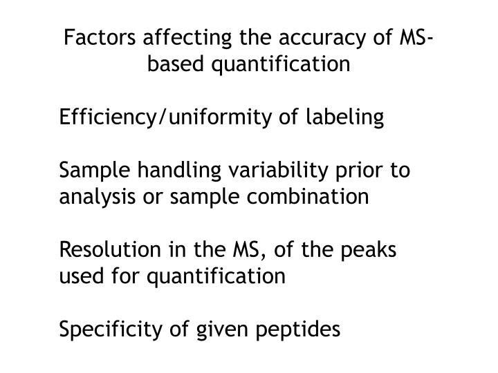 Factors affecting the accuracy of MS-based quantification