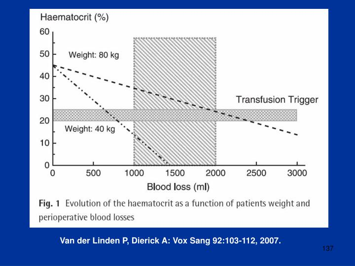 Van der Linden P, Dierick A: Vox Sang 92:103-112, 2007.
