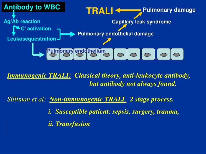 Antibody to WBC